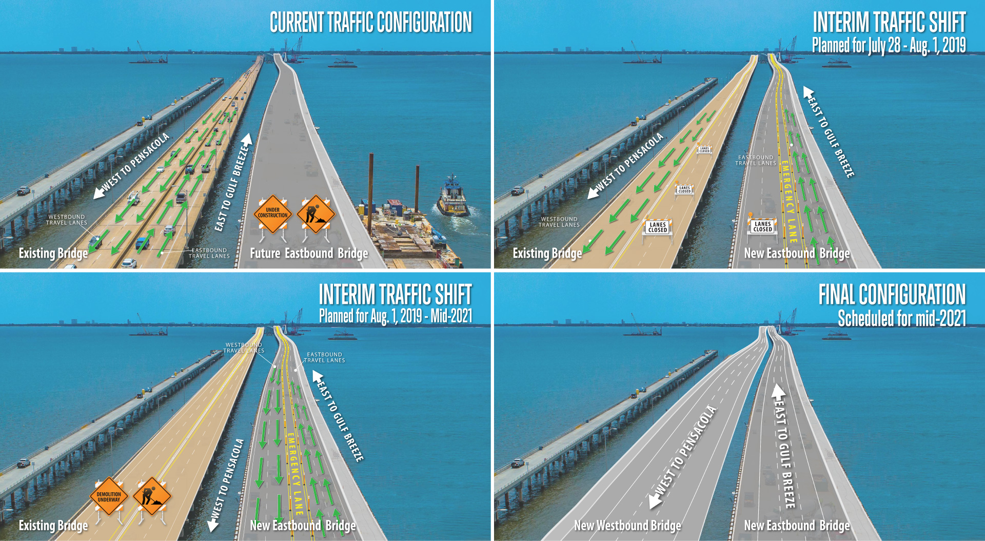 Traffic shift planned for the new Pensacola Bay Bridge